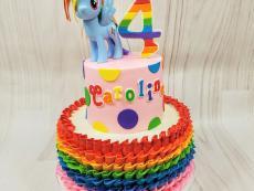 Rainbow MLP